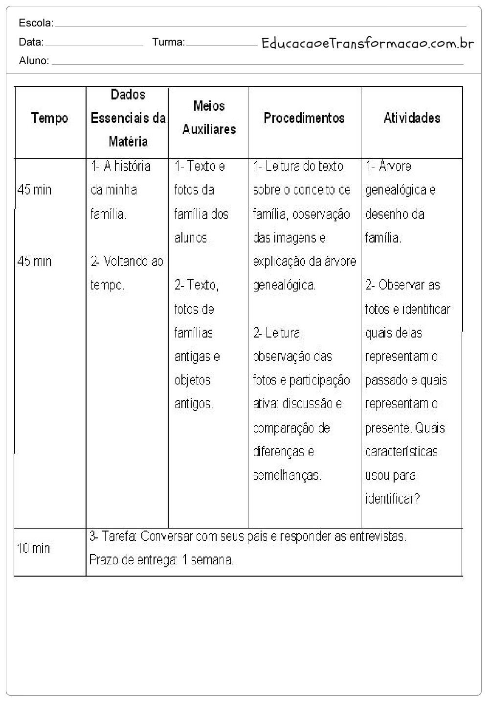 Fabuloso Modelos de Plano de Aula - Ciências. – Educação e Transformação BI56