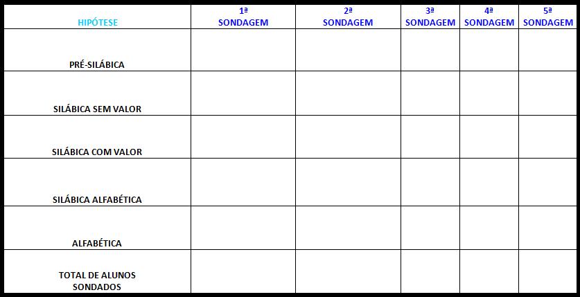 Facilidades e dificuldades para escrever um tcc na área contábil 8