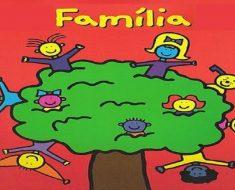 """Plano de Aula Família para Ensino Fundamental - """"A família de cada um""""."""