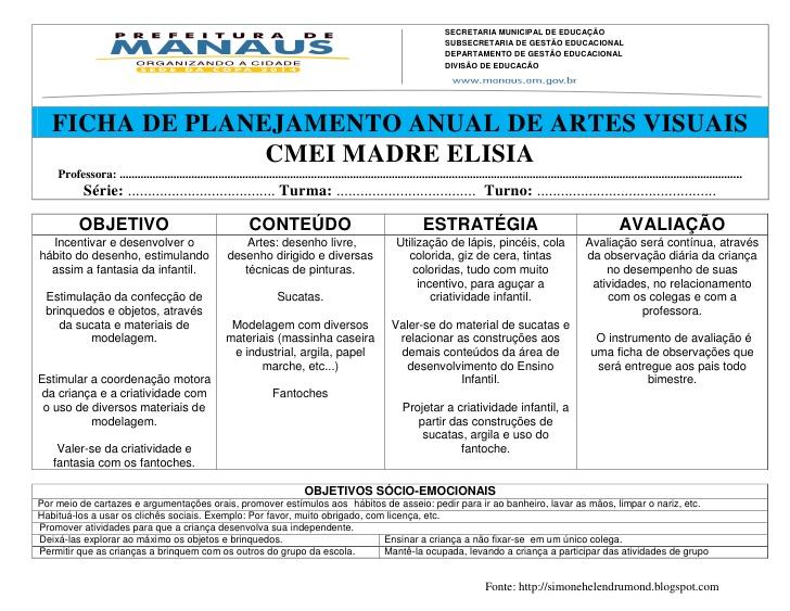 Planejamento Anual para Jardim 1 - Planos de aula e atividades anual