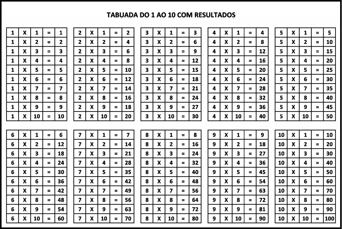 Tabuada para imprimir - Tabuada da Multiplicação do 1 ao 10