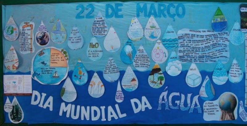 Painel Dia da Água - 22 de Março