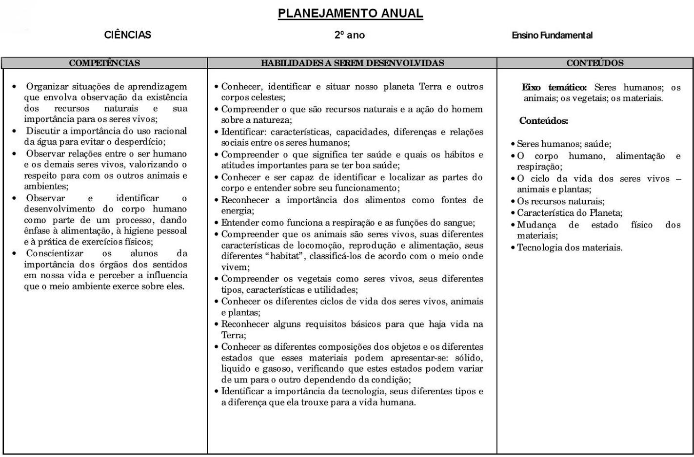 Planejamento anual 2 ano de Ciências para imprimir