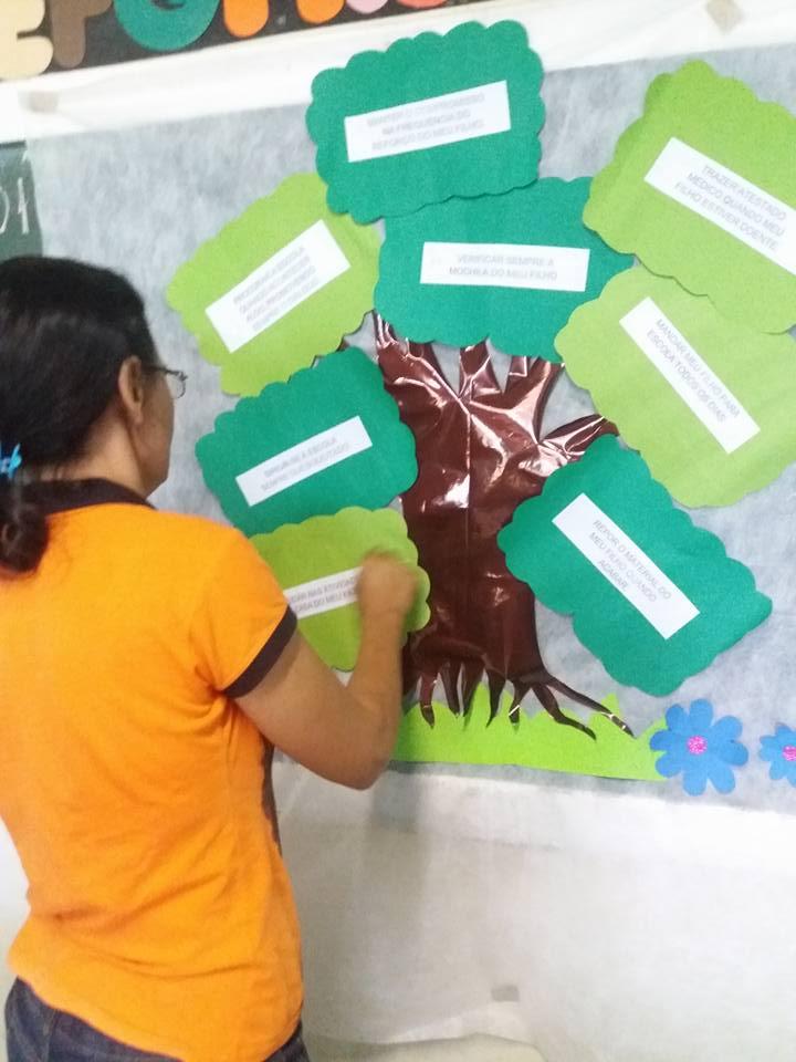 Dinâmicas para Reunião de Pais: A árvore de frases