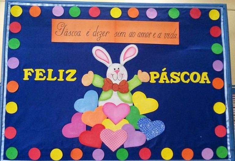Painel de Páscoa