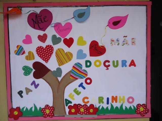 Cartaz Dia Das Mães Para Educação Infantil Em Eva Com Moldes