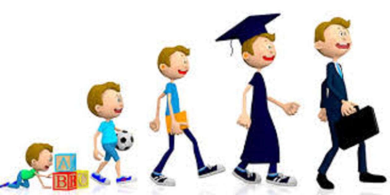 Plano de Aula Profissões para Educação Infantil