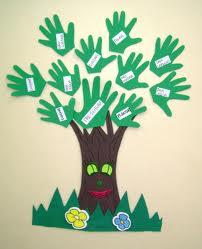 Plano de aula sobre meio ambiente