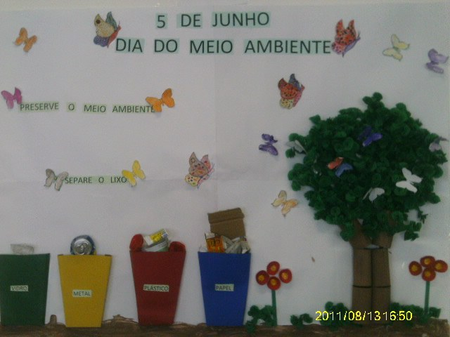 Painel Meio ambiente