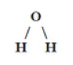 Fórmula estrutural da molécula de água